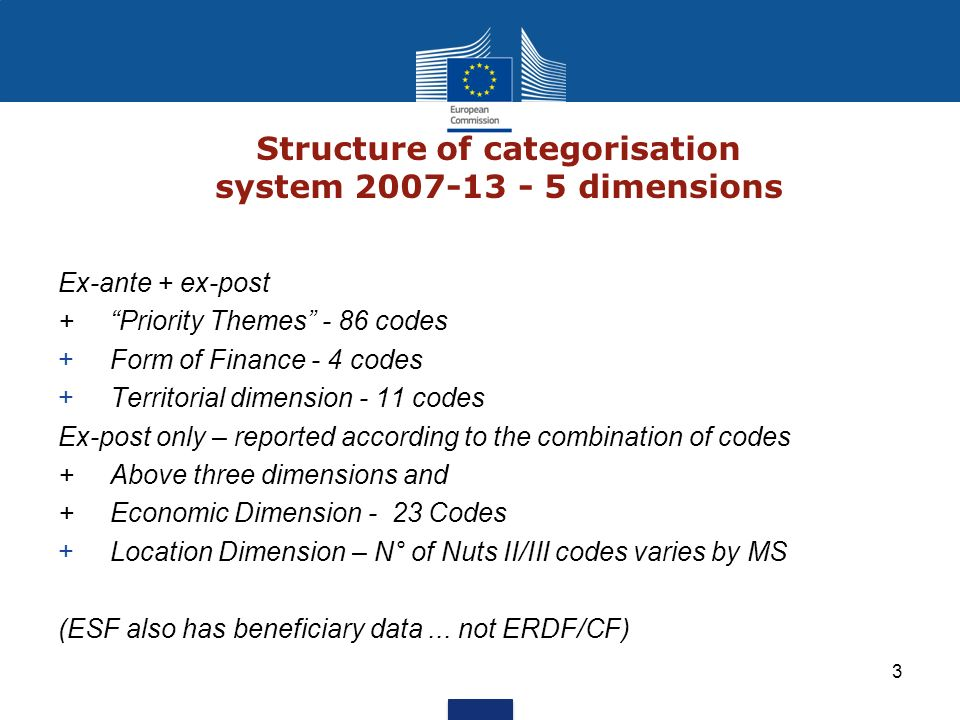 3 Structure of categorisation system 2007-13 - 5 dimensions Ex-ante + ex-post +Priority Themes - 86 codes +Form of Finance - 4 codes +Territorial dime