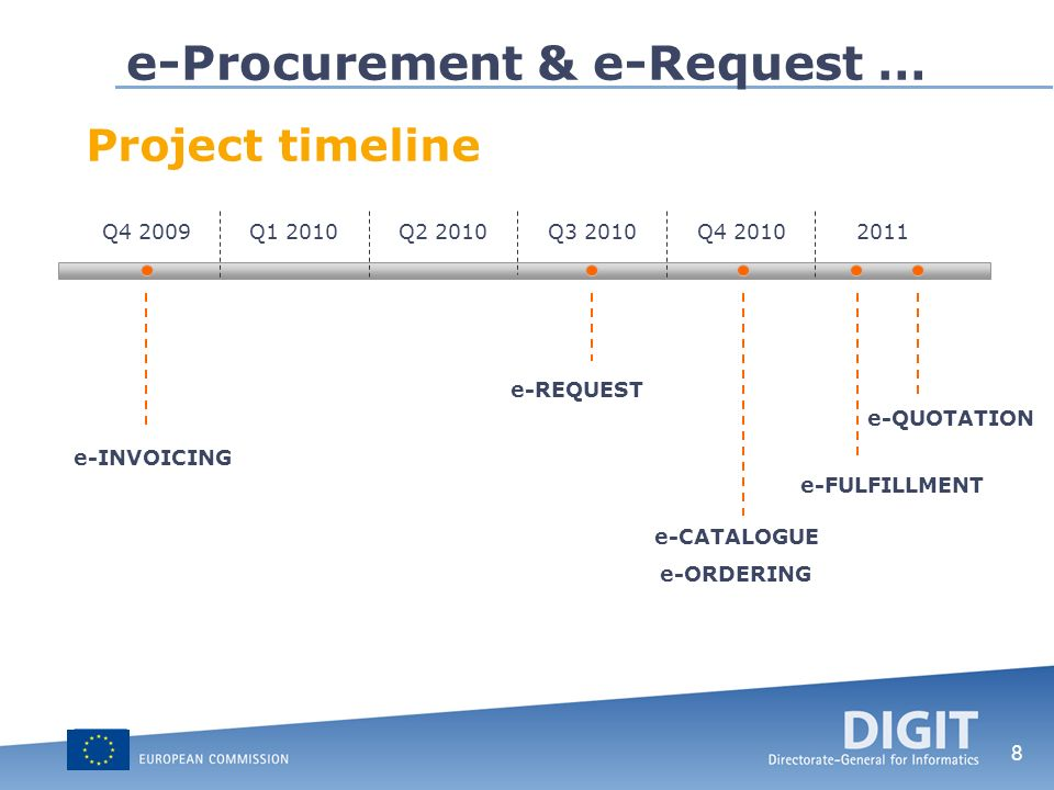 8 Project timeline Q4 2009Q1 2010Q2 2010Q3 2010Q e-INVOICING e-REQUEST e-ORDERING e-CATALOGUE e-FULFILLMENT e-QUOTATION e-Procurement & e-Request …