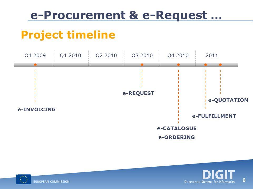 29 Supplier Portal e-Request Presentation of the application