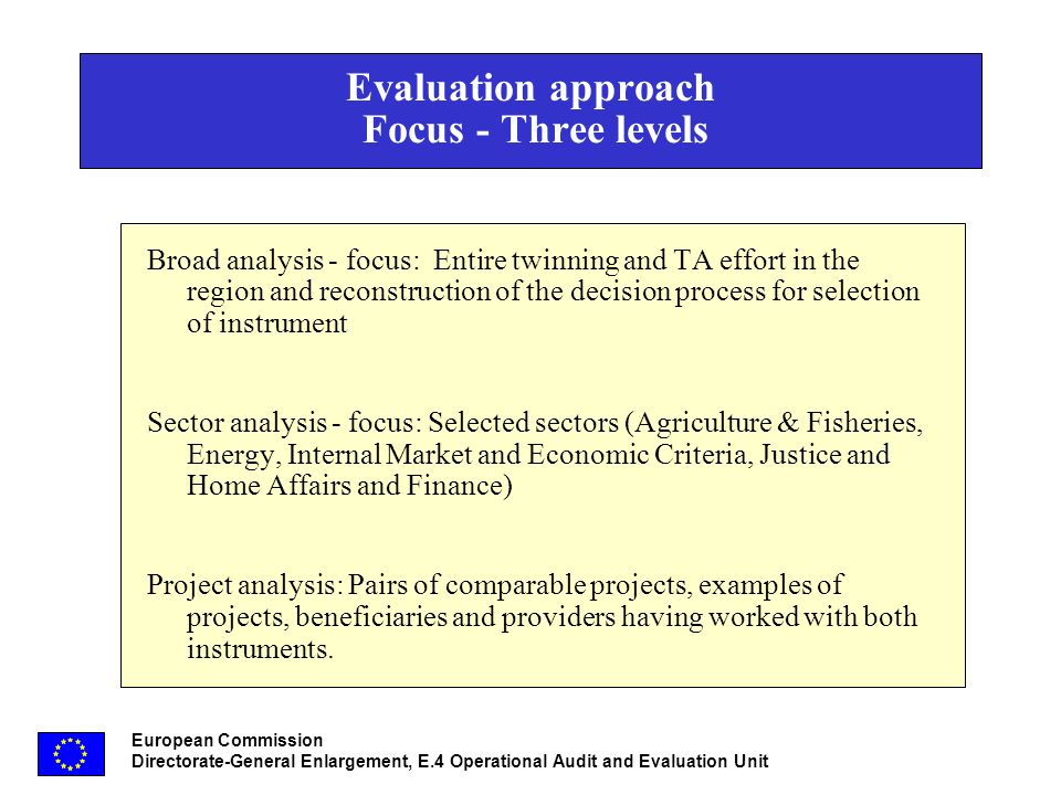 European Commission Directorate-General Enlargement, E.4 Operational Audit and Evaluation Unit Evaluation approach Focus - Three levels Broad analysis - focus: Entire twinning and TA effort in the region and reconstruction of the decision process for selection of instrument Sector analysis - focus: Selected sectors (Agriculture & Fisheries, Energy, Internal Market and Economic Criteria, Justice and Home Affairs and Finance) Project analysis: Pairs of comparable projects, examples of projects, beneficiaries and providers having worked with both instruments.