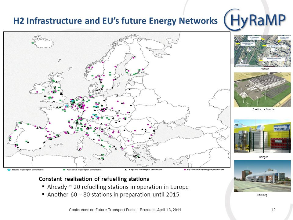 H2 Infrastructure and EUs future Energy Networks Bolzano Castilla, La Mancha Cologne Hamburg Constant realisation of refuelling stations Already ~ 20
