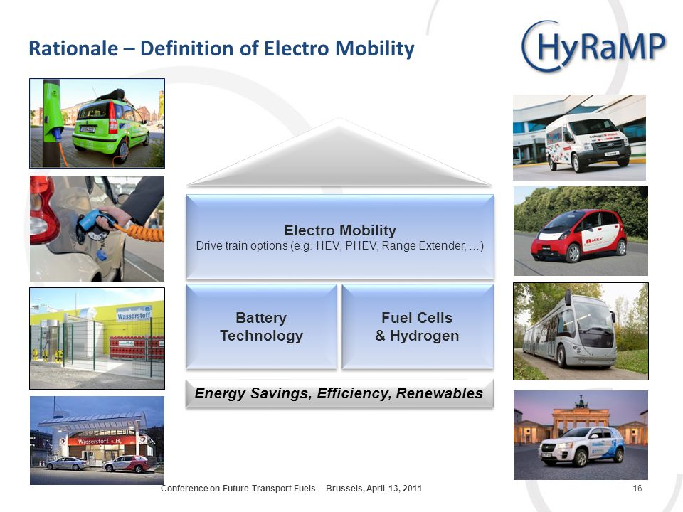 Rationale – Definition of Electro Mobility Electro Mobility Drive train options (e.g. HEV, PHEV, Range Extender, …) Battery Technology Battery Technol