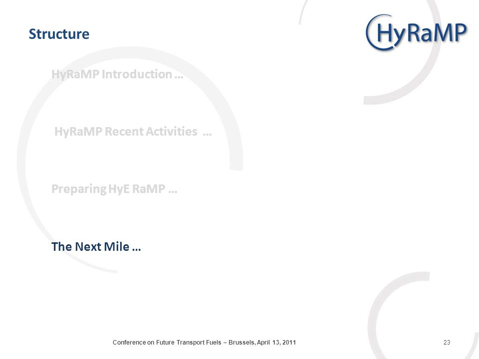 Structure HyRaMP Introduction … HyRaMP Recent Activities … Preparing HyE RaMP … The Next Mile … 23Conference on Future Transport Fuels – Brussels, Apr