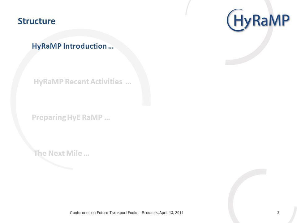 Structure HyRaMP Introduction … HyRaMP Recent Activities … Preparing HyE RaMP … The Next Mile … 3Conference on Future Transport Fuels – Brussels, Apri