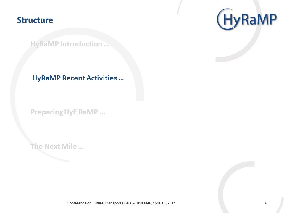 Structure HyRaMP Introduction … HyRaMP Recent Activities … Preparing HyE RaMP … The Next Mile … 8Conference on Future Transport Fuels – Brussels, Apri