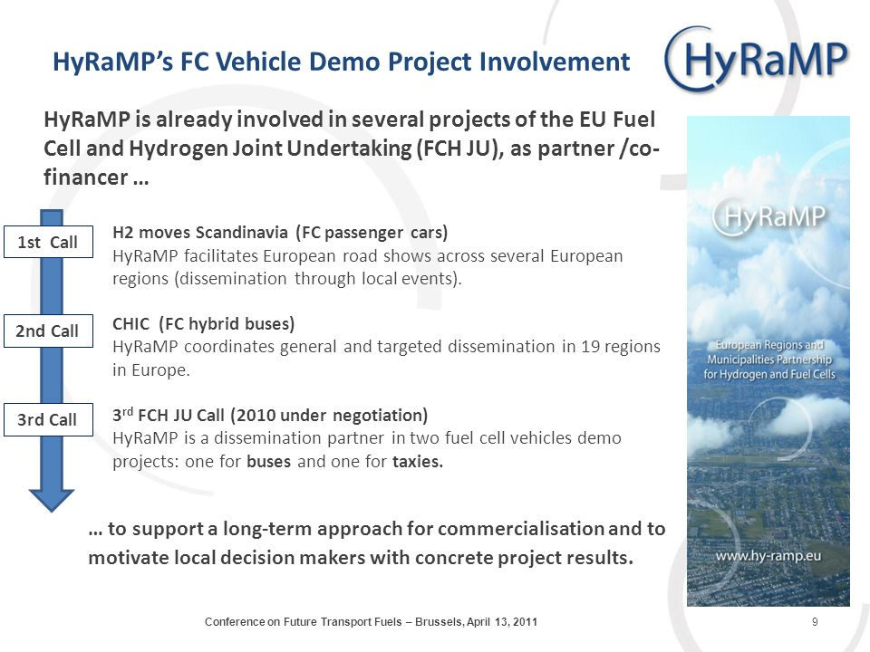 HyRaMPs FC Vehicle Demo Project Involvement HyRaMP is already involved in several projects of the EU Fuel Cell and Hydrogen Joint Undertaking (FCH JU), as partner /co- financer … H2 moves Scandinavia (FC passenger cars) HyRaMP facilitates European road shows across several European regions (dissemination through local events).
