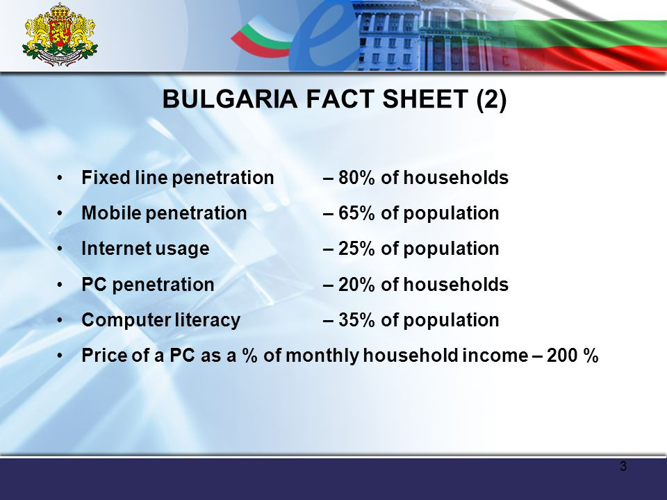3 BULGARIA FACT SHEET (2) Fixed line penetration – 80% of households Mobile penetration – 65% of population Internet usage – 25% of population PC penetration– 20% of households Computer literacy – 35% of population Price of a PC as a % of monthly household income – 200 %