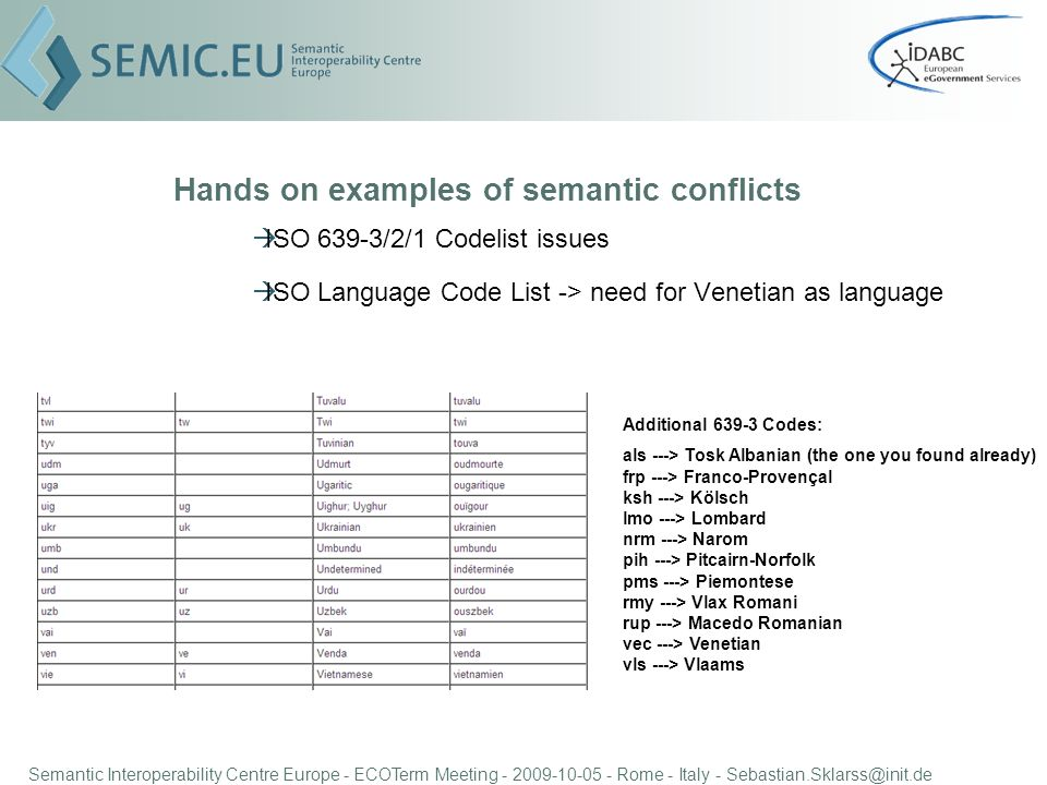 Semantic Interoperability Centre Europe - ECOTerm Meeting - 2009-10-05 - Rome - Italy - Sebastian.Sklarss@init.de Hands on examples of semantic conflicts ISO 639-3/2/1 Codelist issues ISO Language Code List -> need for Venetian as language Additional 639-3 Codes: als ---> Tosk Albanian (the one you found already) frp ---> Franco-Provençal ksh ---> Kölsch lmo ---> Lombard nrm ---> Narom pih ---> Pitcairn-Norfolk pms ---> Piemontese rmy ---> Vlax Romani rup ---> Macedo Romanian vec ---> Venetian vls ---> Vlaams