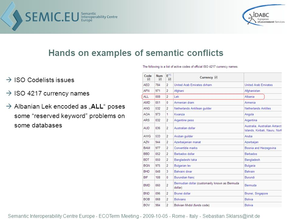 Semantic Interoperability Centre Europe - ECOTerm Meeting - 2009-10-05 - Rome - Italy - Sebastian.Sklarss@init.de Hands on examples of semantic conflicts ISO Codelists issues ISO 4217 currency names Albanian Lek encoded as ALL poses some reserved keyword problems on some databases