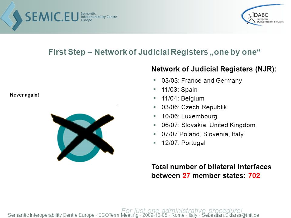 Semantic Interoperability Centre Europe - ECOTerm Meeting - 2009-10-05 - Rome - Italy - Sebastian.Sklarss@init.de First Step – Network of Judicial Registers one by one Total number of bilateral interfaces between 27 member states: 702 03/03: France and Germany 11/03: Spain 11/04: Belgium 03/06: Czech Republik 10/06: Luxembourg 06/07: Slovakia, United Kingdom 07/07 Poland, Slovenia, Italy 12/07: Portugal Network of Judicial Registers (NJR): For just one administrative procedure.