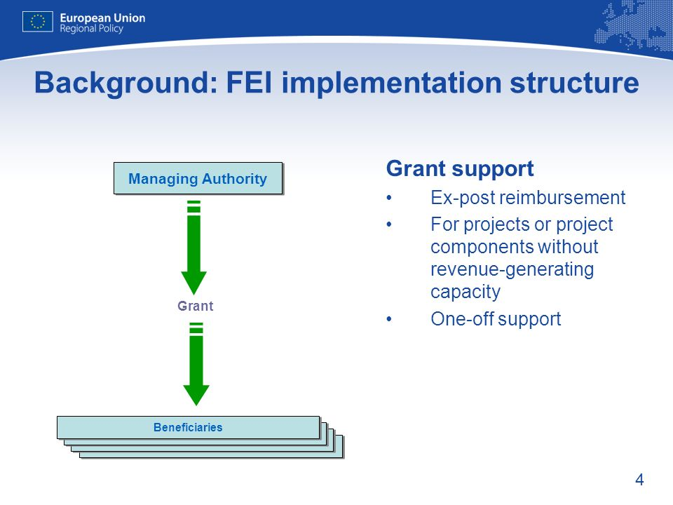 5 Implementation phases Evaluation & design Implementation: Selection of HF (optional) > Funds / Financial Intermediaries > final recipients for actual investments / disbursements Key features of FEIs Providing loans, equity or guarantees for revenue-generating (parts) of projects Revolving scheme > budgetary efficiency Possible leverage from public or private sector partners (all levels) Provide finance to final recipients before actual project expenditure Offer a high degree of flexibility > tailor-made support & delivery structures Can be combined with grants Holding Fund (HF) Managing Authority Fund / Financial Intermediary Fund / Financial Intermediary Fund / Financial Intermediary Fund / Financial Intermediary Final recipients Financial products Final recipients Financial products SF CoFin Additional resources Background: FEI implementation structure Operational Programme / public policies / resources Market situation & appropriate promotional instruments