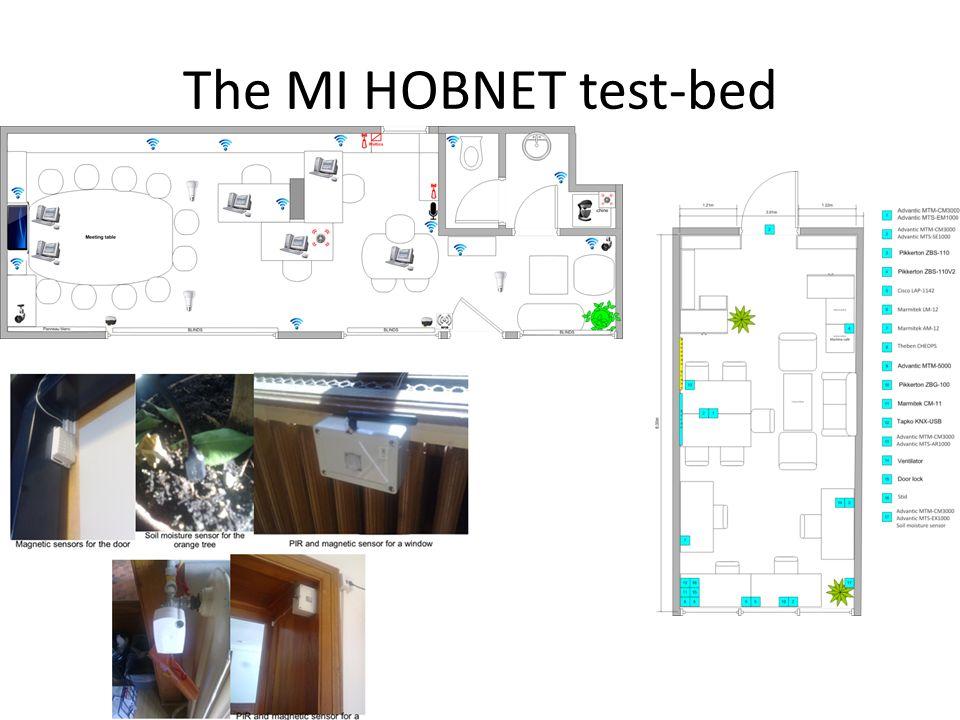 The MI HOBNET test-bed