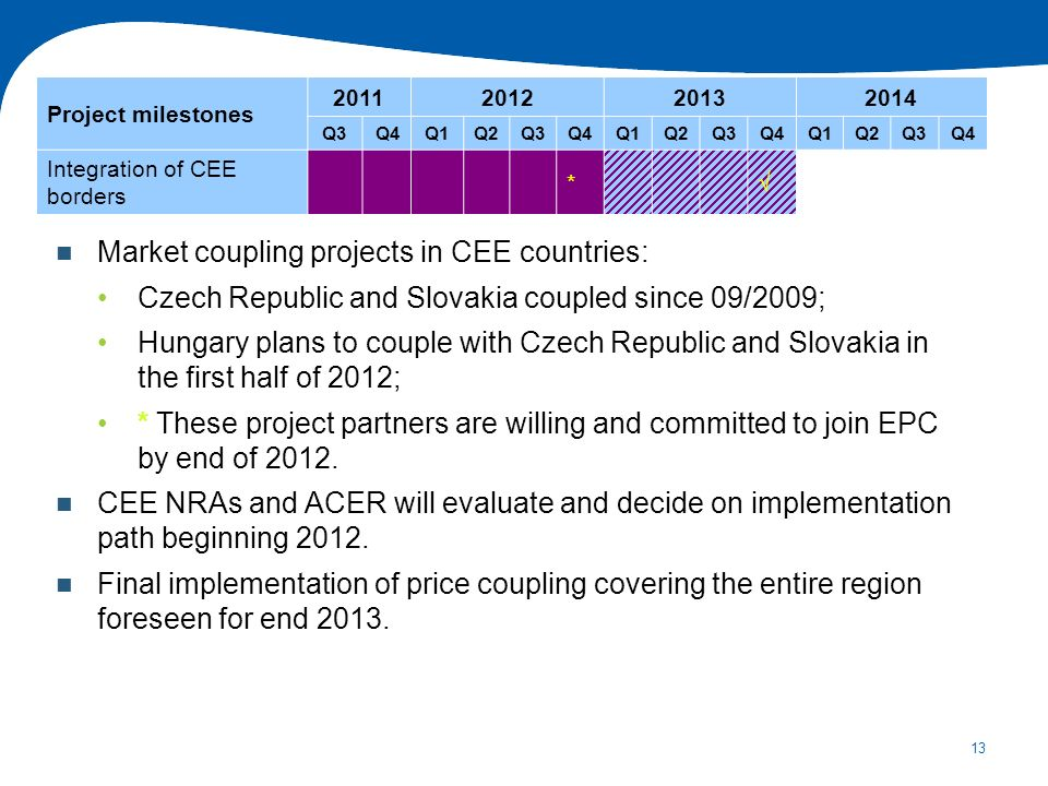13 Market coupling projects in CEE countries: Czech Republic and Slovakia coupled since 09/2009; Hungary plans to couple with Czech Republic and Slova