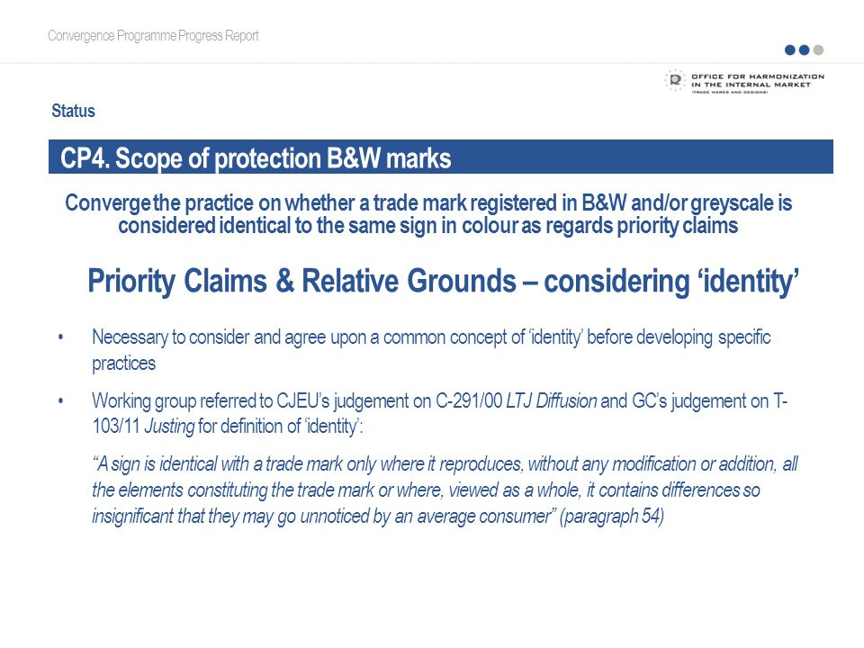 Status CP4. Scope of protection B&W marks Convergence Programme Progress Report Priority Claims & Relative Grounds – considering identity Converge the