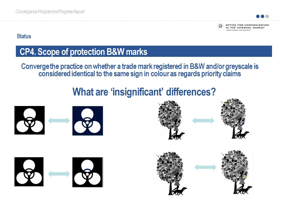 Status CP4. Scope of protection B&W marks Convergence Programme Progress Report What are insignificant differences? Converge the practice on whether a