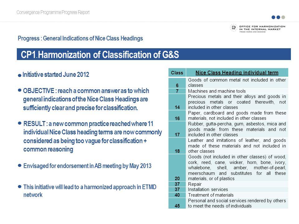 Progress : General Indications of Nice Class Headings CP1. Harmonization of Classification of G&S Convergence Programme Progress Report Class Nice Cla