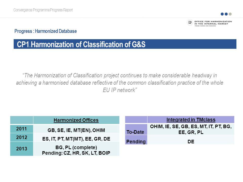 Progress : Harmonized Database CP1. Harmonization of Classification of G&S Convergence Programme Progress Report Harmonized Offices 2011 GB, SE, IE, M