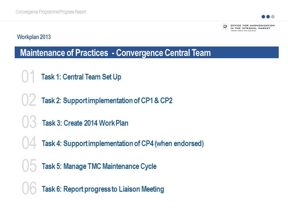 Maintenance of Practices - Convergence Central Team Convergence Programme Progress Report Task 1: Central Team Set Up Task 2: Support implementation o
