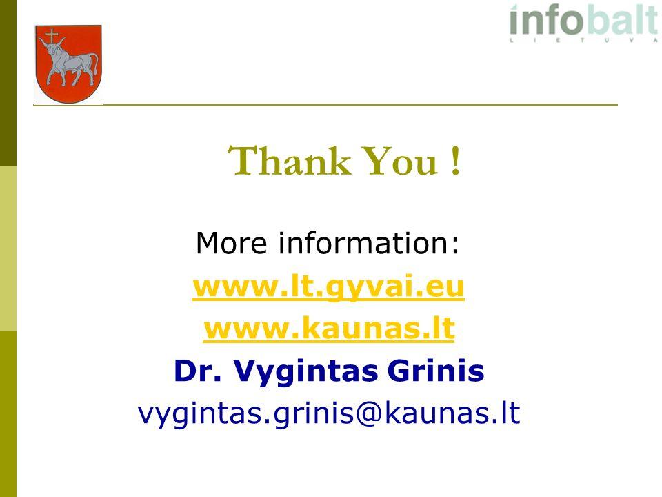 Thank You . More information: www.lt.gyvai.eu www.kaunas.lt Dr.