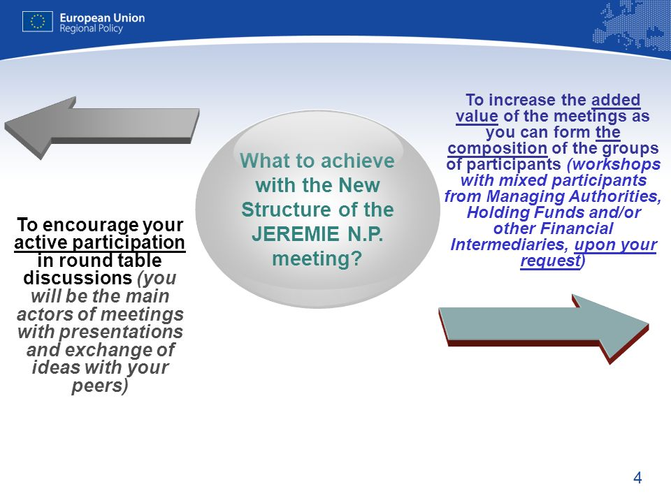 4 What to achieve with the New Structure of the JEREMIE N.P.