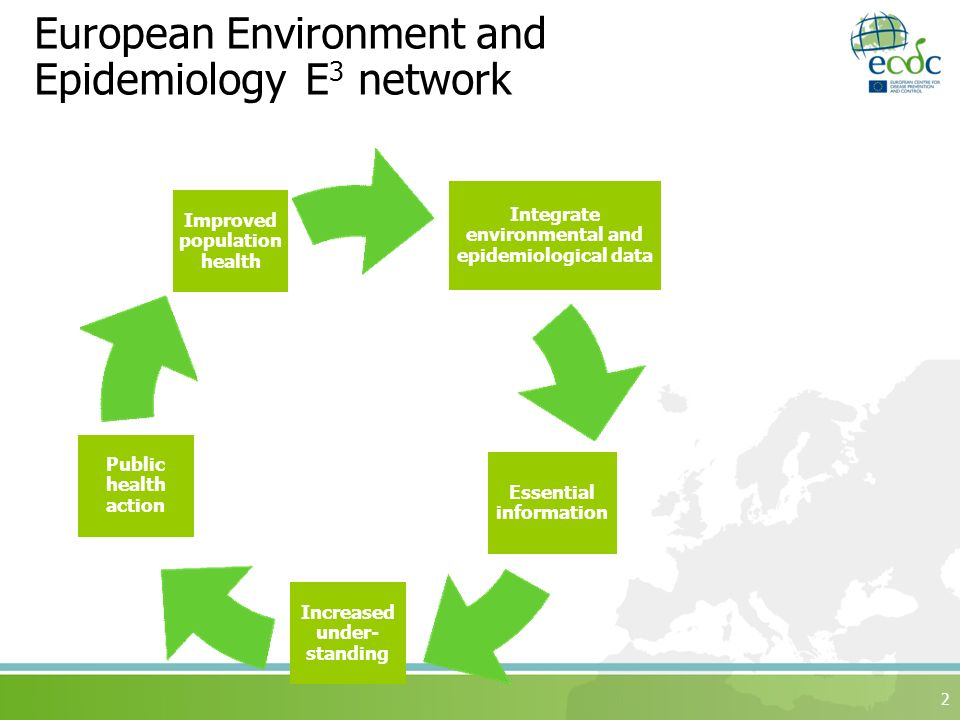 European Environment and Epidemiology E 3 network Improved population health Integrate environmental and epidemiological data Essential information Increased under- standing Public health action 2