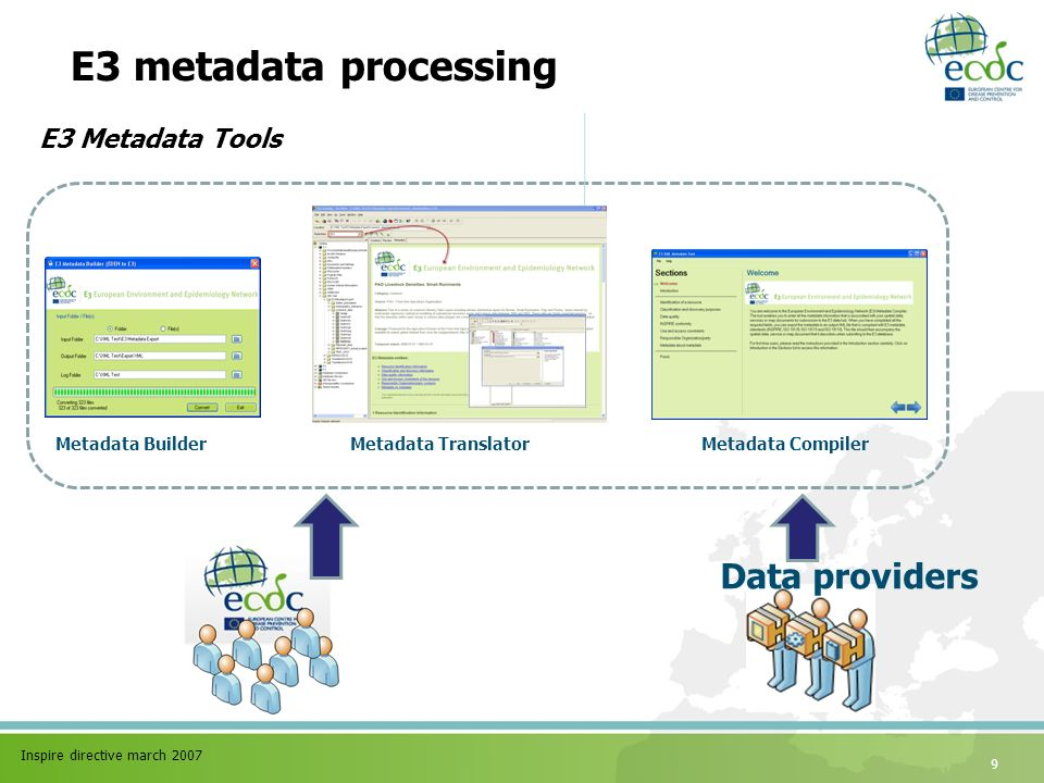 E3 Metadata Tools Data providers Metadata BuilderMetadata TranslatorMetadata Compiler E3 metadata processing Inspire directive march 2007 9