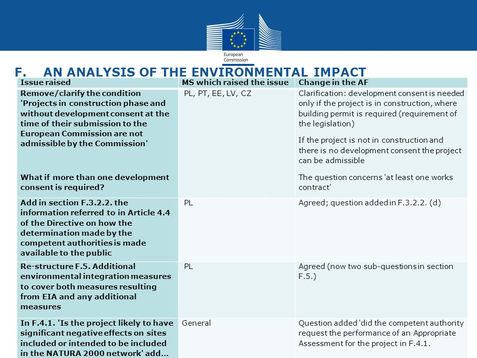 F.AN ANALYSIS OF THE ENVIRONMENTAL IMPACT Issue raisedMS which raised the issueChange in the AF Remove/clarify the condition 'Projects in construction