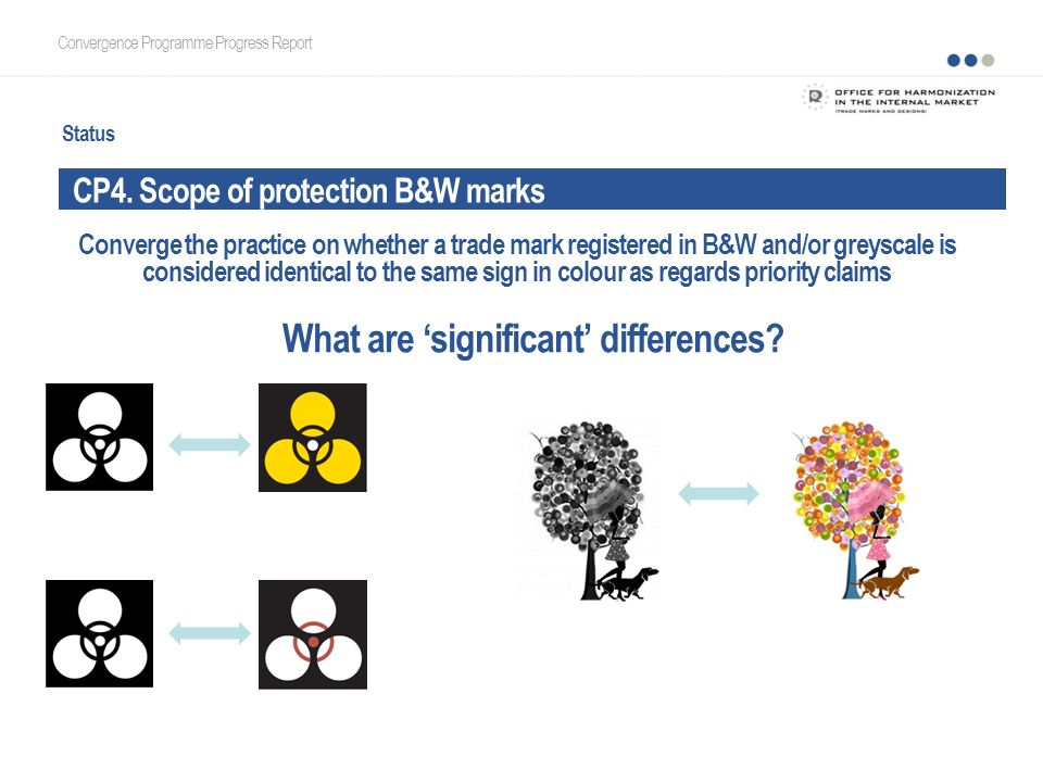 Status CP4. Scope of protection B&W marks Convergence Programme Progress Report What are significant differences? Converge the practice on whether a t