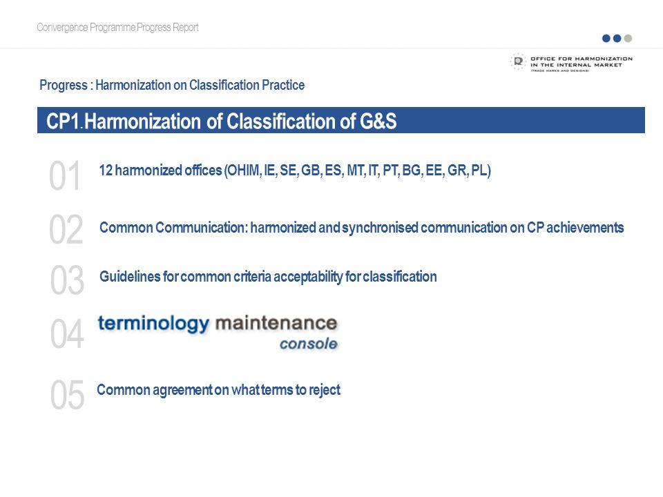 Progress : Harmonization on Classification Practice CP1. Harmonization of Classification of G&S Convergence Programme Progress Report Guidelines for c