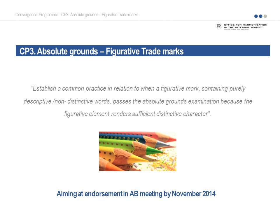 CP3. Absolute grounds – Figurative Trade marks Convergence Programme : CP3.