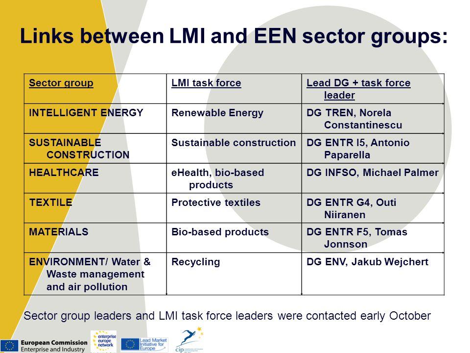 Links between LMI and EEN sector groups: Sector groupLMI task forceLead DG + task force leader INTELLIGENT ENERGYRenewable EnergyDG TREN, Norela Const