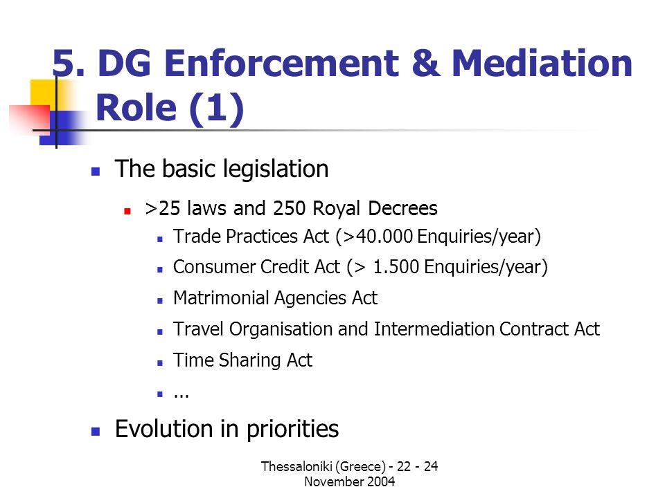 Thessaloniki (Greece) - 22 - 24 November 2004 5. DG Enforcement & Mediation Role (1) The basic legislation >25 laws and 250 Royal Decrees Trade Practi