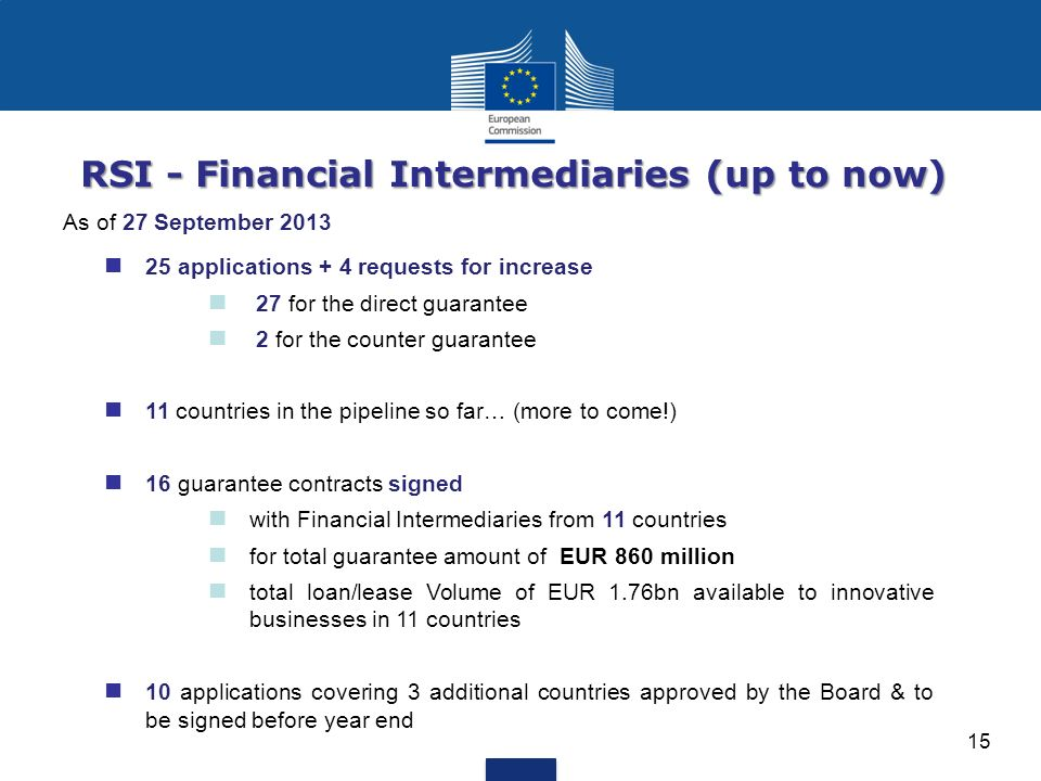 As of 27 September applications + 4 requests for increase 27 for the direct guarantee 2 for the counter guarantee 11 countries in the pipeline so far… (more to come!) 16 guarantee contracts signed with Financial Intermediaries from 11 countries for total guarantee amount of EUR 860 million total loan/lease Volume of EUR 1.76bn available to innovative businesses in 11 countries 10 applications covering 3 additional countries approved by the Board & to be signed before year end 15 RSI - Financial Intermediaries (up to now)