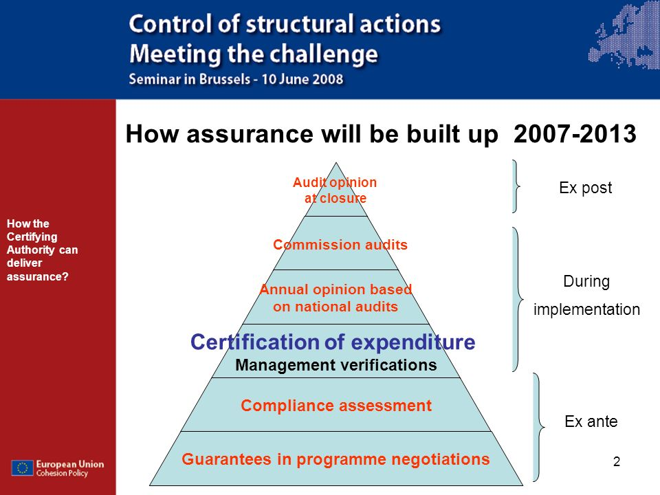 2 How assurance will be built up 2007-2013 How the Certifying Authority can deliver assurance? Audit opinion at closure Commission audits Annual opini