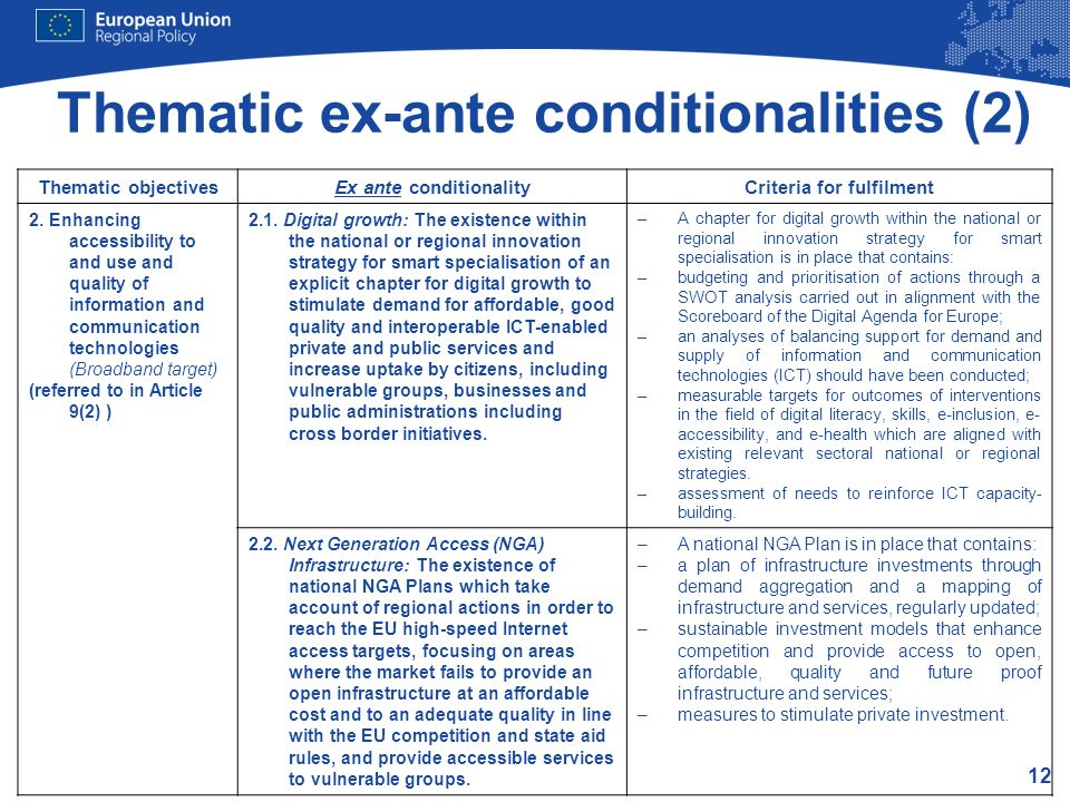 12 Thematic ex-ante conditionalities (2) Thematic objectivesEx ante conditionalityCriteria for fulfilment 2. Enhancing accessibility to and use and qu