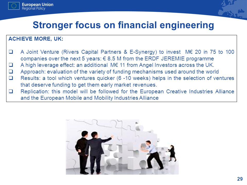 29 Stronger focus on financial engineering ACHIEVE MORE, UK: A Joint Venture (Rivers Capital Partners & E-Synergy) to invest M 20 in 75 to 100 compani
