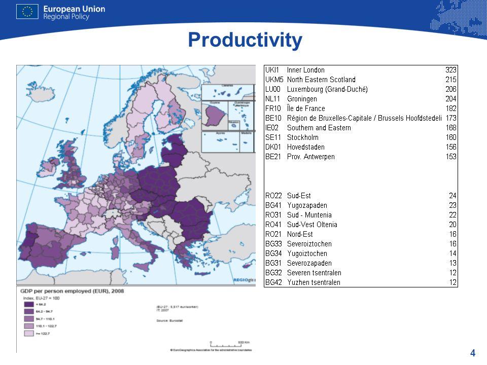 4 Productivity