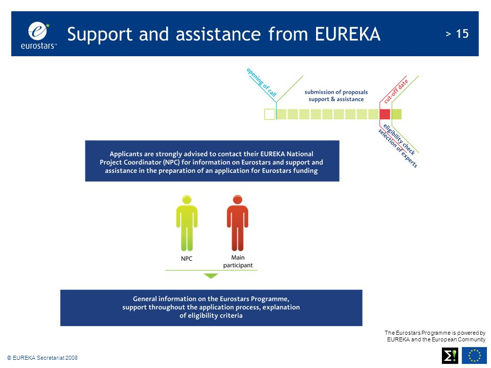 The Eurostars Programme is powered by EUREKA and the European Community > 15 © EUREKA Secretariat 2008 Support and assistance from EUREKA