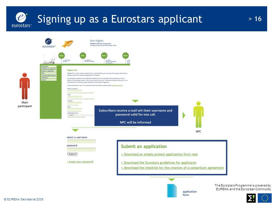 The Eurostars Programme is powered by EUREKA and the European Community > 16 © EUREKA Secretariat 2008 Signing up as a Eurostars applicant