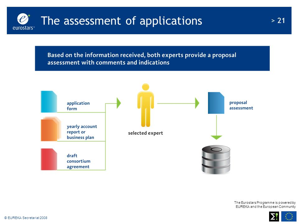 The Eurostars Programme is powered by EUREKA and the European Community > 21 © EUREKA Secretariat 2008 The assessment of applications