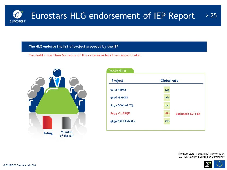 The Eurostars Programme is powered by EUREKA and the European Community > 25 © EUREKA Secretariat 2008 Eurostars HLG endorsement of IEP Report