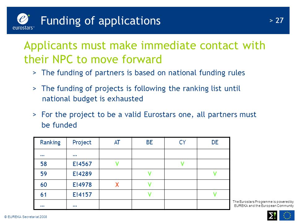 The Eurostars Programme is powered by EUREKA and the European Community > 27 © EUREKA Secretariat 2008 Funding of applications Applicants must make immediate contact with their NPC to move forward RankingProjectATBECYDE …… 58E!4567VV 59E!4289VV 60E!4978XV 61E!4157VV …… >The funding of partners is based on national funding rules >The funding of projects is following the ranking list until national budget is exhausted >For the project to be a valid Eurostars one, all partners must be funded