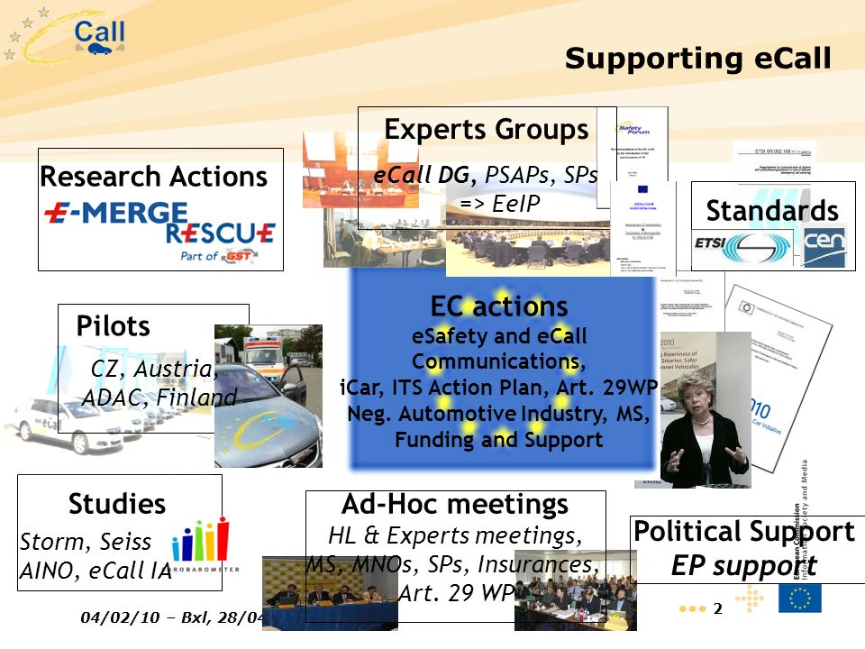 Status of the eCall Initiative eCall MoU signature status 15 Member States and 3 Associated States have signed More countries have announced their signature Commitment from the automotive and telecom industry 80+ other organisations have signed as well, representing all the stakeholders involved Signature event 4/5/10 Brussels The eCall Memorandum of Understanding (MoU) aims at parallel commitment of all stakeholders towards full eCall Deployment