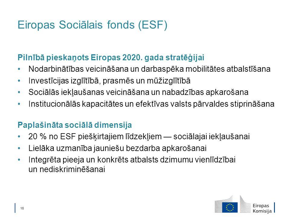 16 Eiropas Sociālais fonds (ESF) Pilnībā pieskaņots Eiropas 2020.