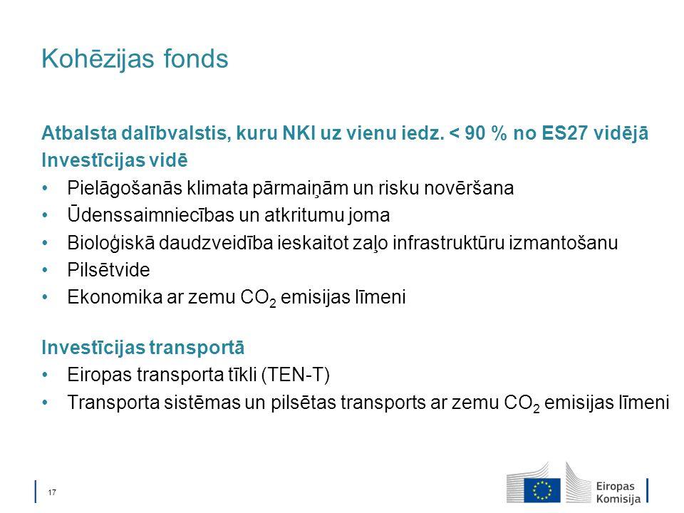 17 Kohēzijas fonds Atbalsta dalībvalstis, kuru NKI uz vienu iedz.