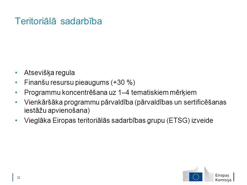 22 Teritoriālā sadarbība Atsevišķa regula Finanšu resursu pieaugums (+30 %) Programmu koncentrēšana uz 1–4 tematiskiem mērķiem Vienkāršāka programmu pārvaldība (pārvaldības un sertificēšanas iestāžu apvienošana) Vieglāka Eiropas teritoriālās sadarbības grupu (ETSG) izveide