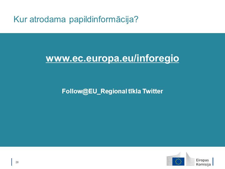 28 Kur atrodama papildinformācija Follow@EU_Regional tīkla Twitter www.ec.europa.eu/inforegio
