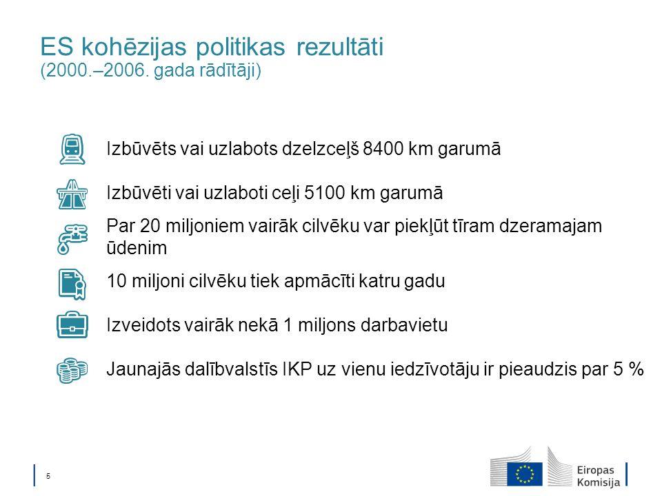 5 ES kohēzijas politikas rezultāti (2000.–2006.