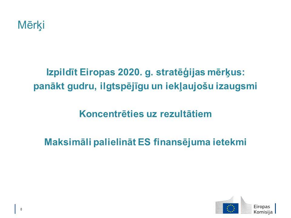 8 Mērķi Izpildīt Eiropas 2020. g.