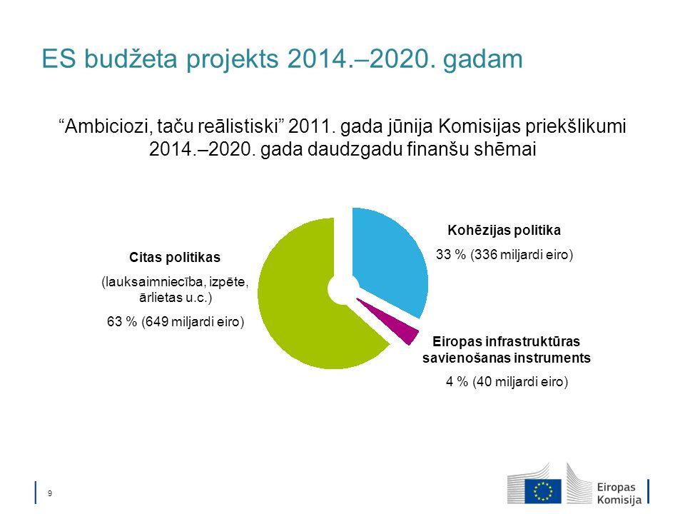 9 ES budžeta projekts 2014.–2020. gadam Ambiciozi, taču reālistiski 2011.